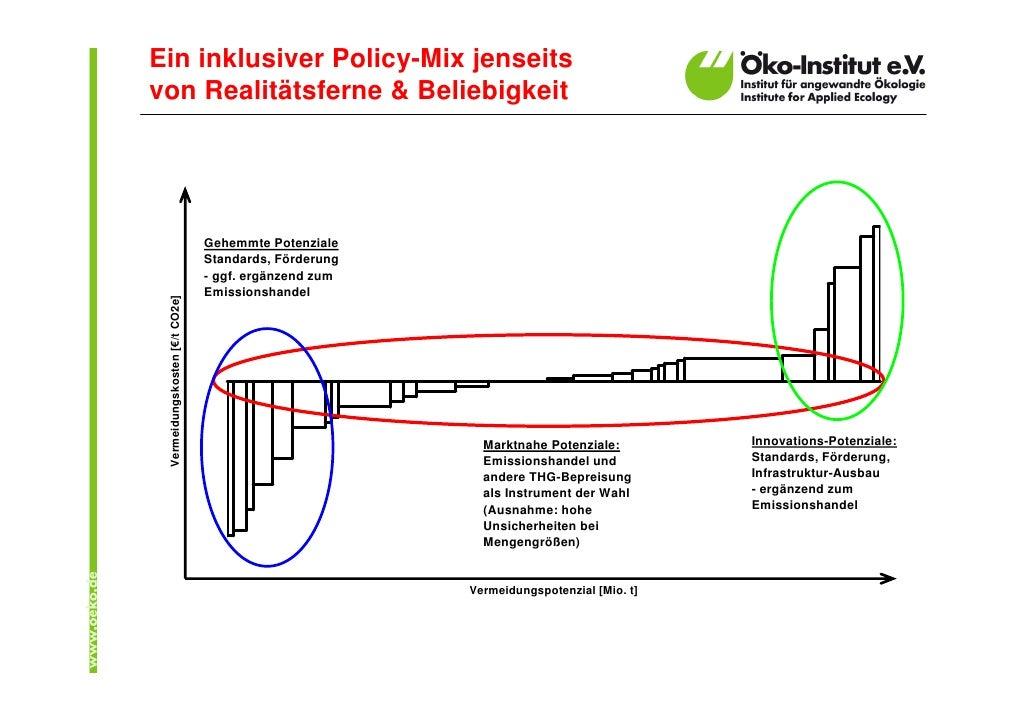 Ein inklusiver Policy-Mix jenseits von Realitätsferne & Beliebigkeit                                     Gehemmte Potenzia...