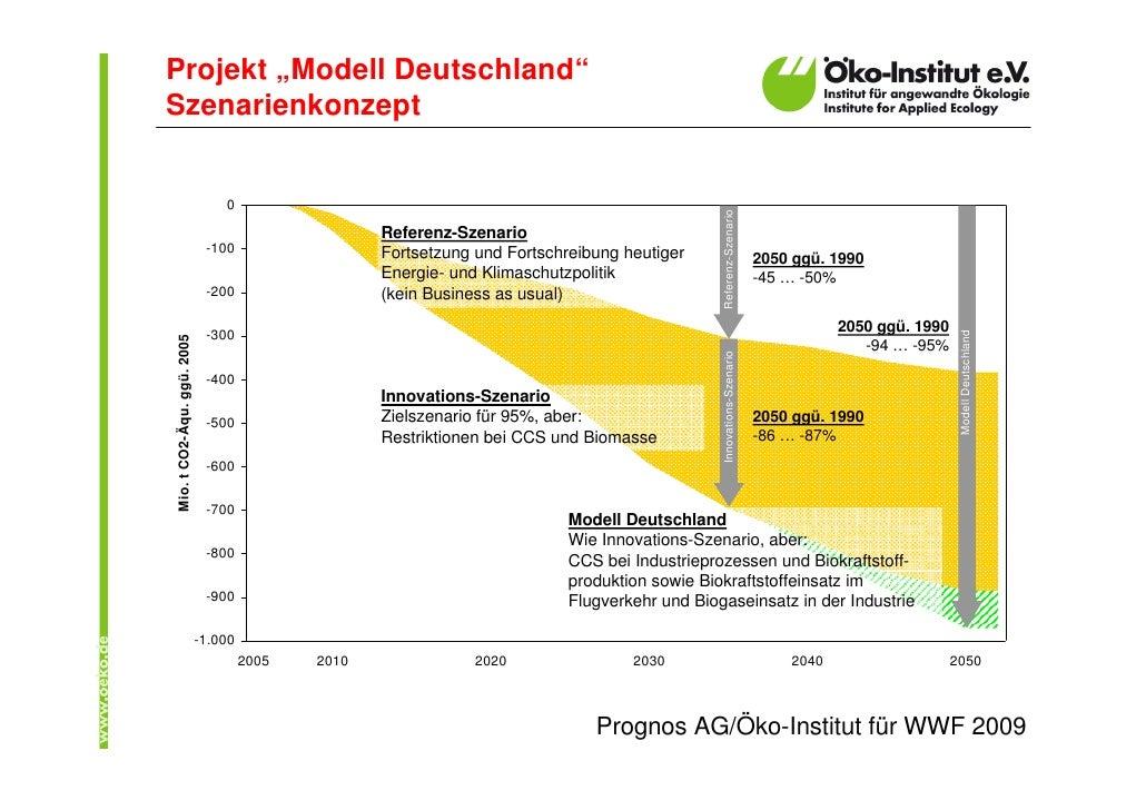 "Projekt ""Modell Deutschland"" Szenarienkonzept                                   0                                         ..."