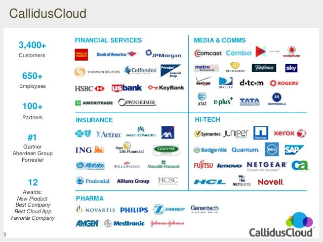 CallidusCloud Webinar - Prepare Sales for the Year 2020