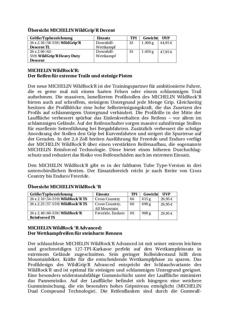 Übersicht MICHELIN WildGrip'R DecentGröße/Typbezeichnung               Einsatz             TPI    Gewicht UVP26 x 2.50 (58...