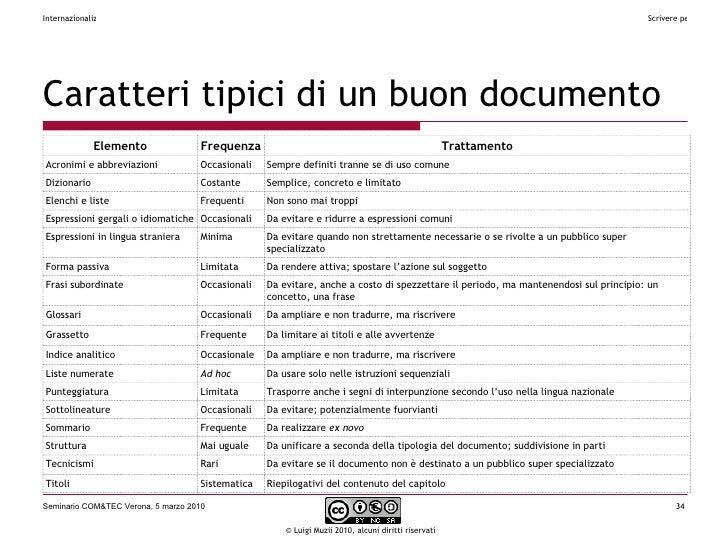Caratteri tipici di un buon documento Riepilogativi del contenuto del capitolo Sistematica Titoli Da evitare se il documen...
