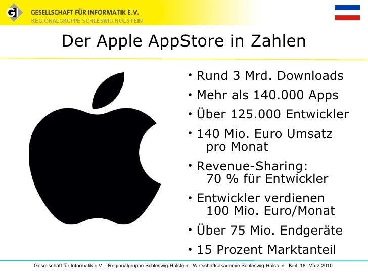 Referent Stephan Randler: Überblick über den App-Markt, Trends und Business-Strategien Slide 3