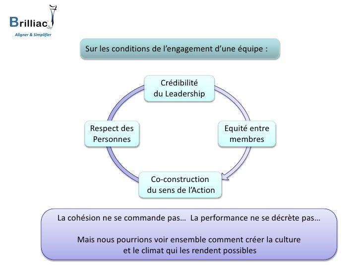Aligner & Simplifier                             Sur les conditions de l'engagement d'une équipe :                        ...