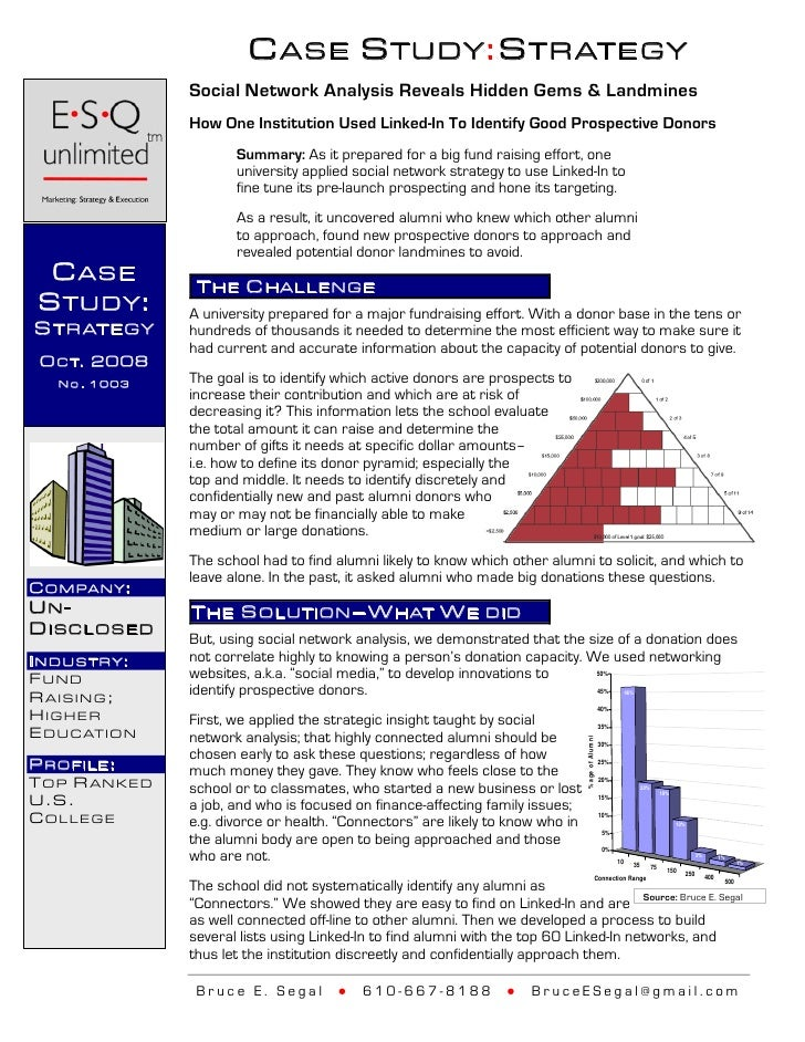 C ASE S TUDY:S TR ATEGY                    Social Network Analysis Reveals Hidden Gems & Landmines                    How ...