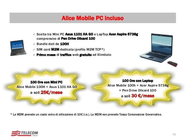 Alice mobile olicard 100