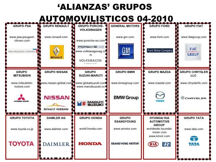 ' ALIANZAS' GRUPOS  AUTOMOVILISTICOS 04-2010 GRUPO FIAT www.fiatgroup.com GRUPO FORD www.ford.com GENERAL MOTORS www.gm.co...