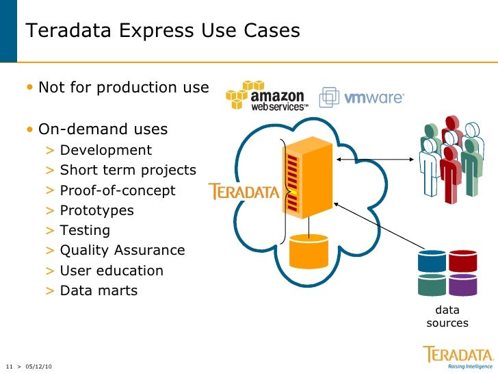 100424 teradata cloud computing 3rd party influencers2c