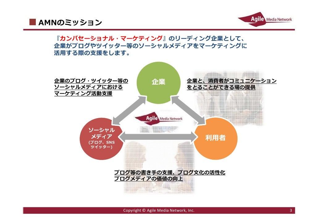 Conversational Marketing by tokuriki@AMN Slide 3
