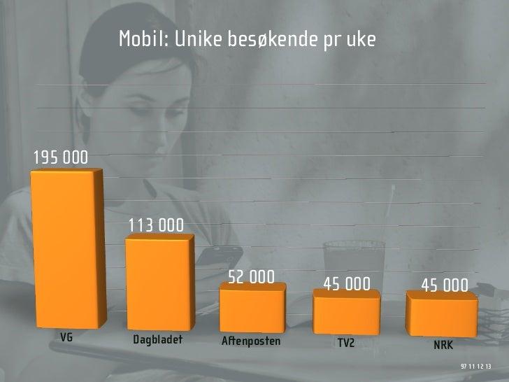 Mobil: Unike besøkende pr uke    195 000              113 000                          52 000       45 000   45 000     VG...