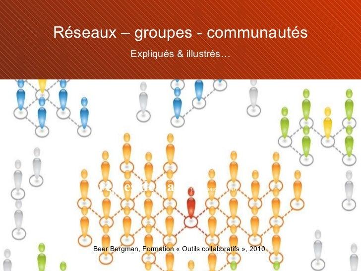 règles de base   (à ne pas oublier) Beer Bergman, Formation «Outils collaboratifs», 2010 Réseaux – groupes - communautés...