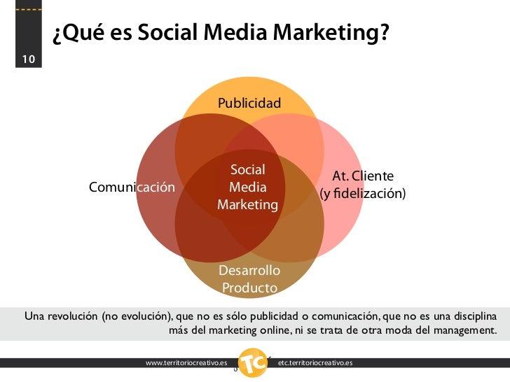 ¿Qué es Social Media Marketing? 10                                                 Publicidad                             ...