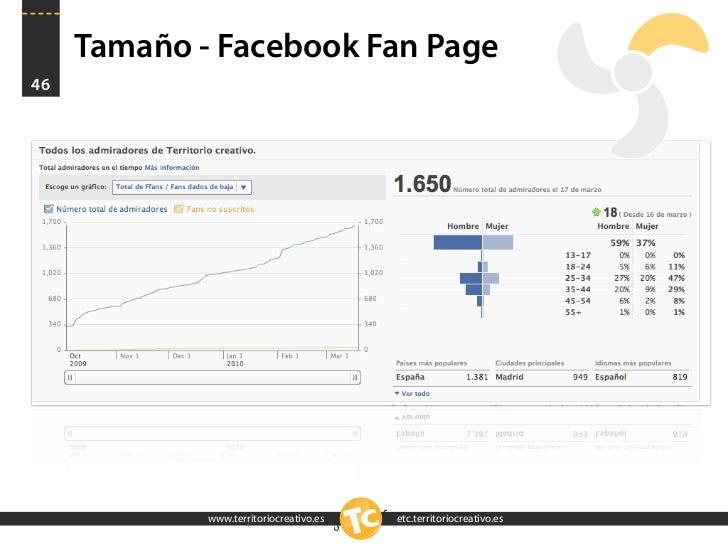 Tamaño - Facebook Fan Page 46                  www.territoriocreativo.es   etc.territoriocreativo.es