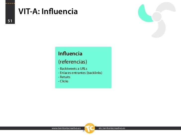 VIT-A: Influencia 51                       Influencia                   (referencias)                   - Backtweets a URLs ...