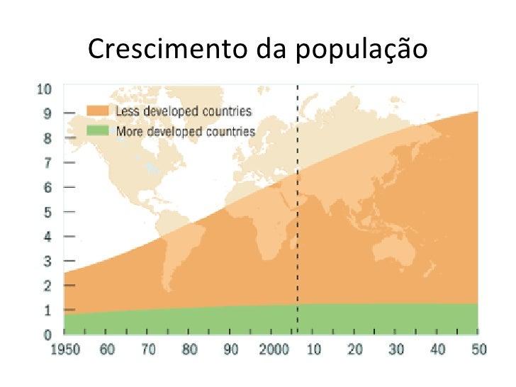 Crescimento da população