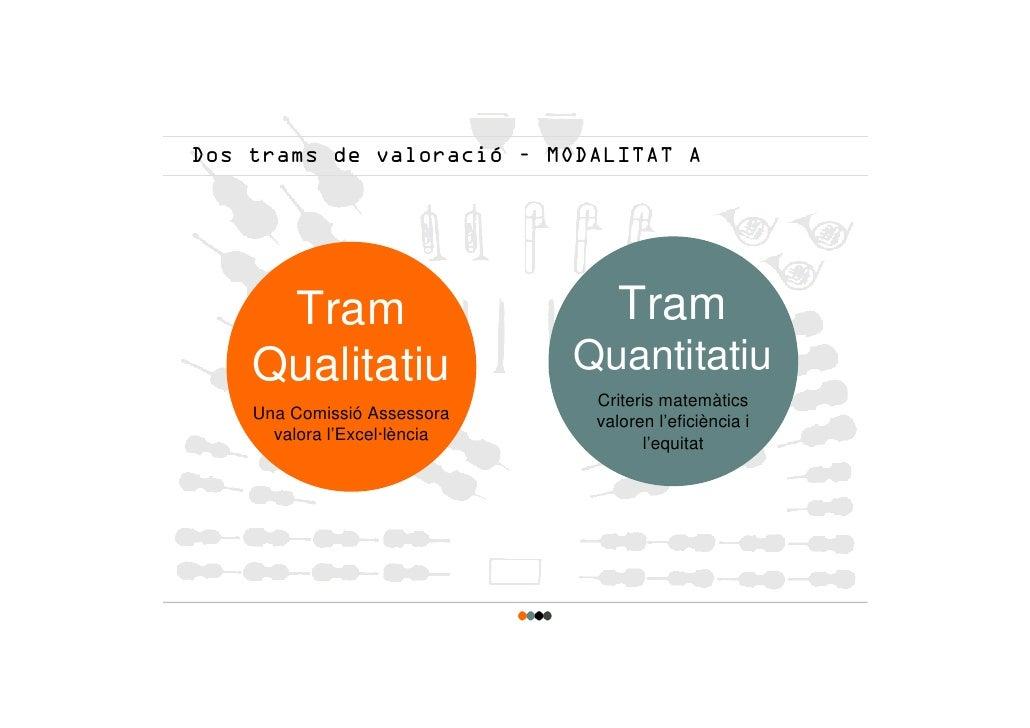 Dos trams de valoració – MODALITAT A          Tram                         Tram     Qualitatiu                Quantitatiu ...
