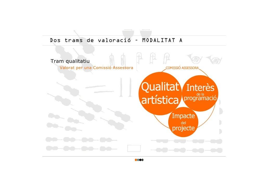 Dos trams de valoració – MODALITAT A   Tram qualitatiu    Valorat per una Comissió Assessora