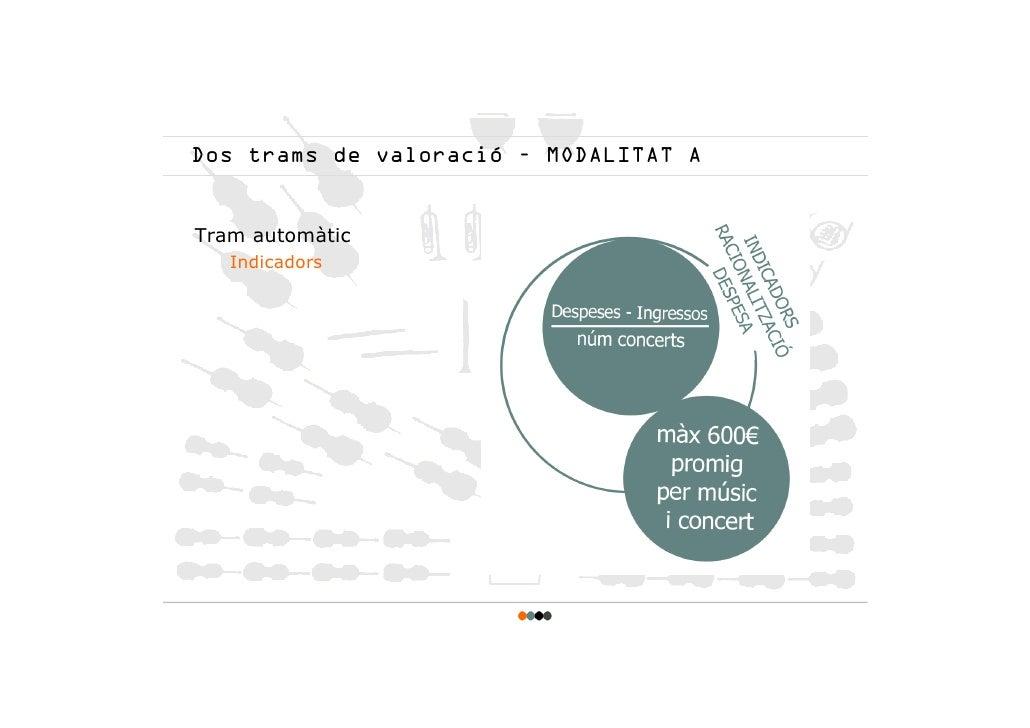 Dos trams de valoració – MODALITAT A   Tram automàtic    Indicadors