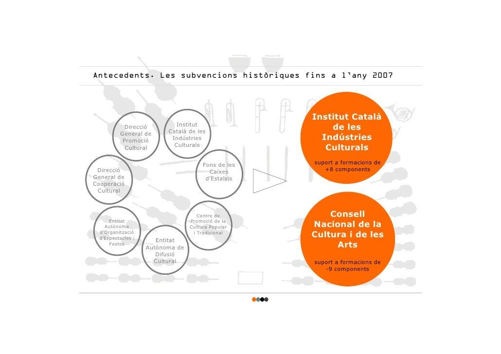 Antecedents. Les subvencions històriques fins a l'any 2007                                                         Institu...