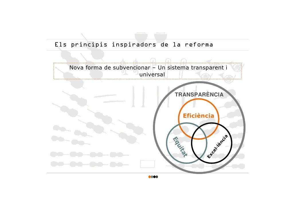 Els principis inspiradors de la reforma      Nova forma de subvencionar – Un sistema transparent i                        ...