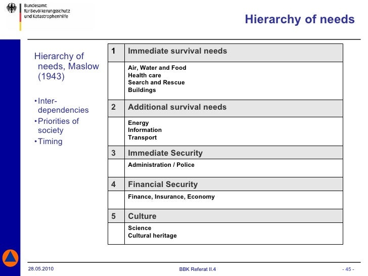 a critical analysis of information society Analysis and report reviews  an analysis of social disadvantage and the information society | 7  this report provides a critical evaluation of the existing .