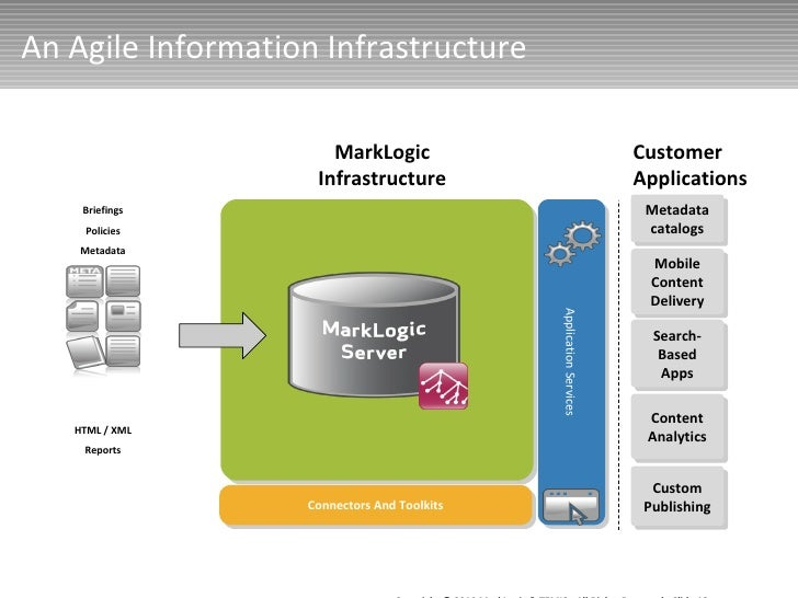 """agile mis infrastructure Nike has picked network provider juniper for its cloud infrastructure  """"this  requires progressive and agile technology solutions that keep pace."""