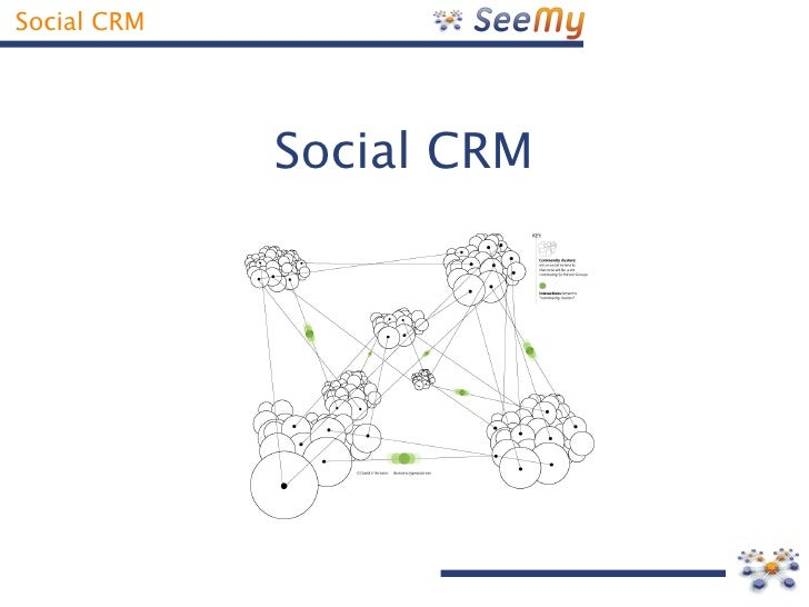 Social CRM                  Social CRM