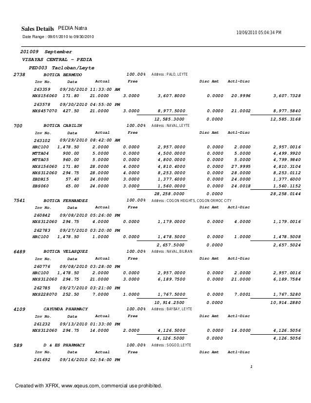 Sales Details 10/06/2010 05:04:34 PM Date Range : 09/01/2010 to 09/30/2010 PEDIA Natra 201009 September PED003 Tacloban/Le...
