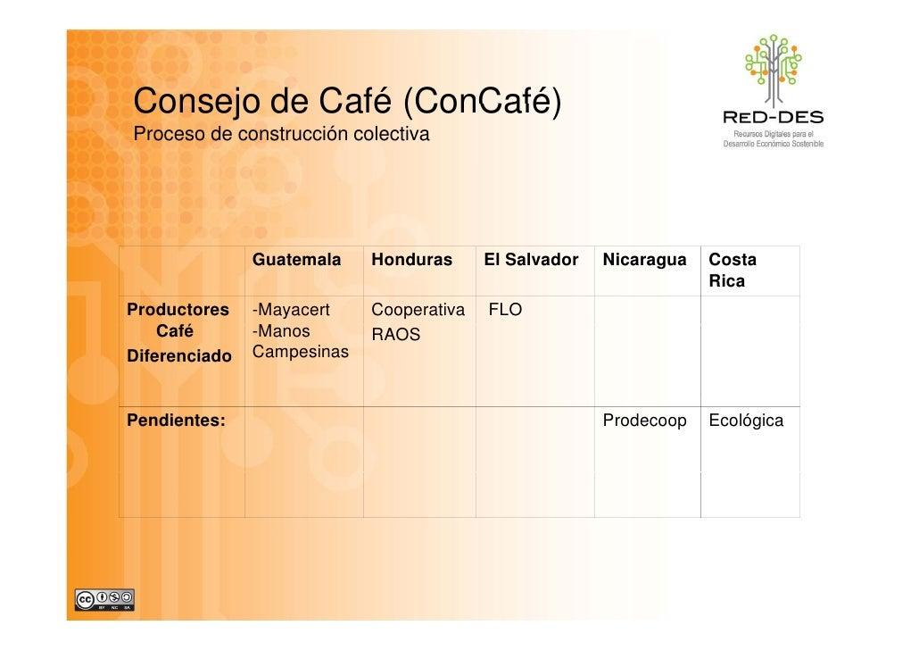 Consejo de Café (ConCafé) Proceso de construcción colectiva                    Guatemala    Honduras      El Salvador   Ni...