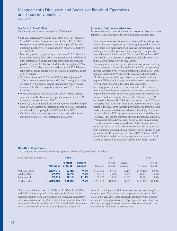 Annual report evaluation of wal mart