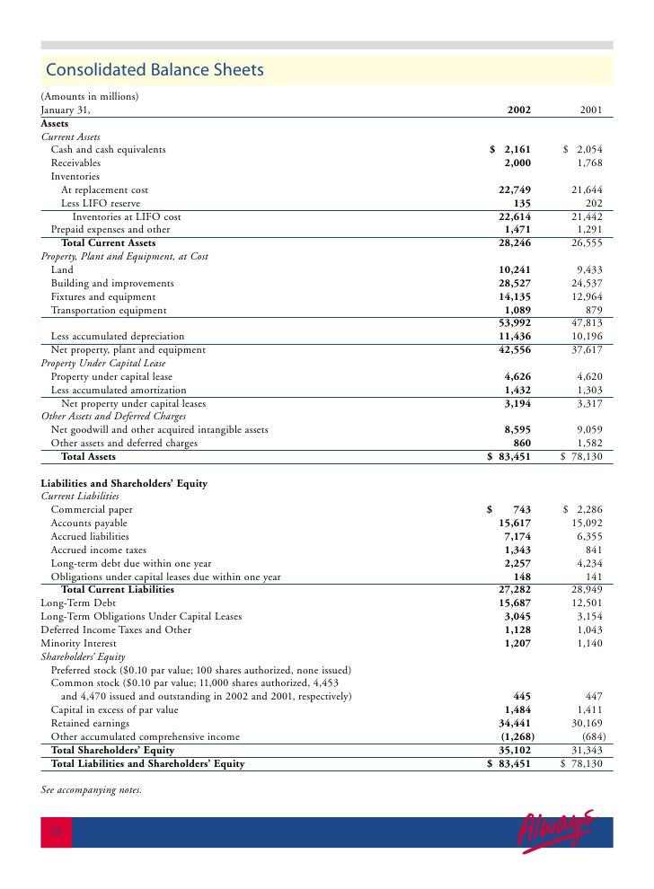 walmart balance sheet WAL mart store2002 Financials