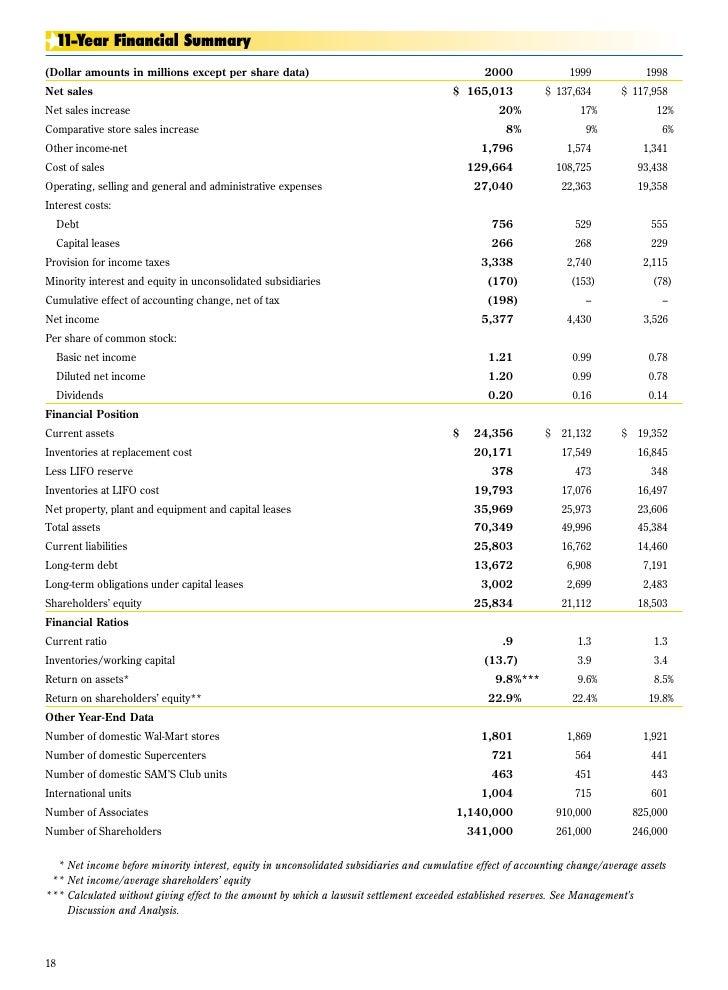 11-Year Financial Summary                                                                                                 ...