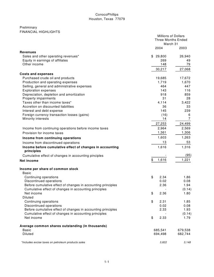 ConocoPhillips                                                      Houston, Texas 77079  Preliminary FINANCIAL HIGHLIGHTS...