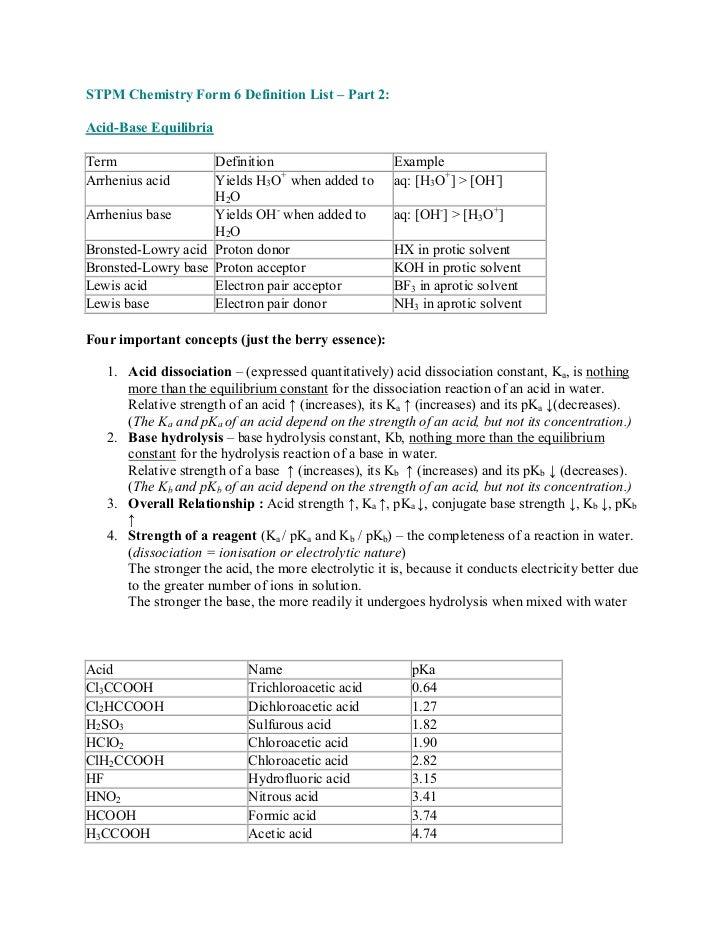 chemistry coursework stpm 2017 experiment 10