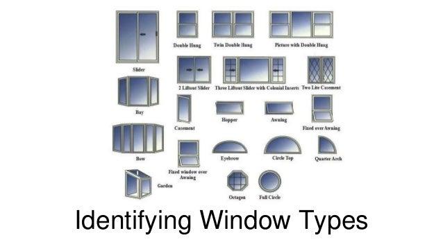 ... 18. Identifying Window Types ...