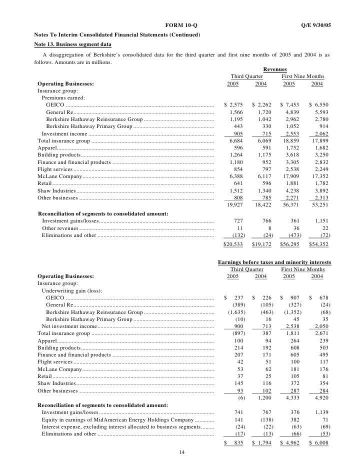 FORM 10-Q                                                                 Q/E 9/30/05 Notes To Interim Consolidated Financ...