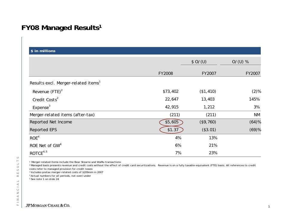 JPMorgan Chase Fourth Quarter and Full-Year 2008 Financial Results Conference Call Investor Presentation  Slide 2