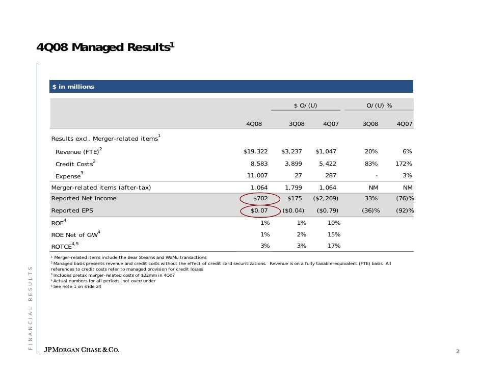 JPMorgan Chase Fourth Quarter and Full-Year 2008 Financial Results Conference Call Investor Presentation  Slide 3
