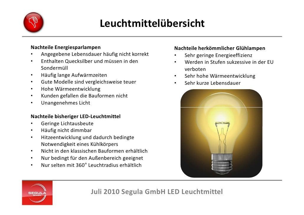 Gemütlich Nachteile Led Lampen Bilder - Die besten Einrichtungsideen ...