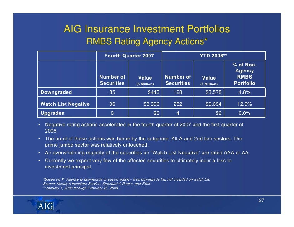 AIG Conference Call Credit Presentation - February 29, 2008