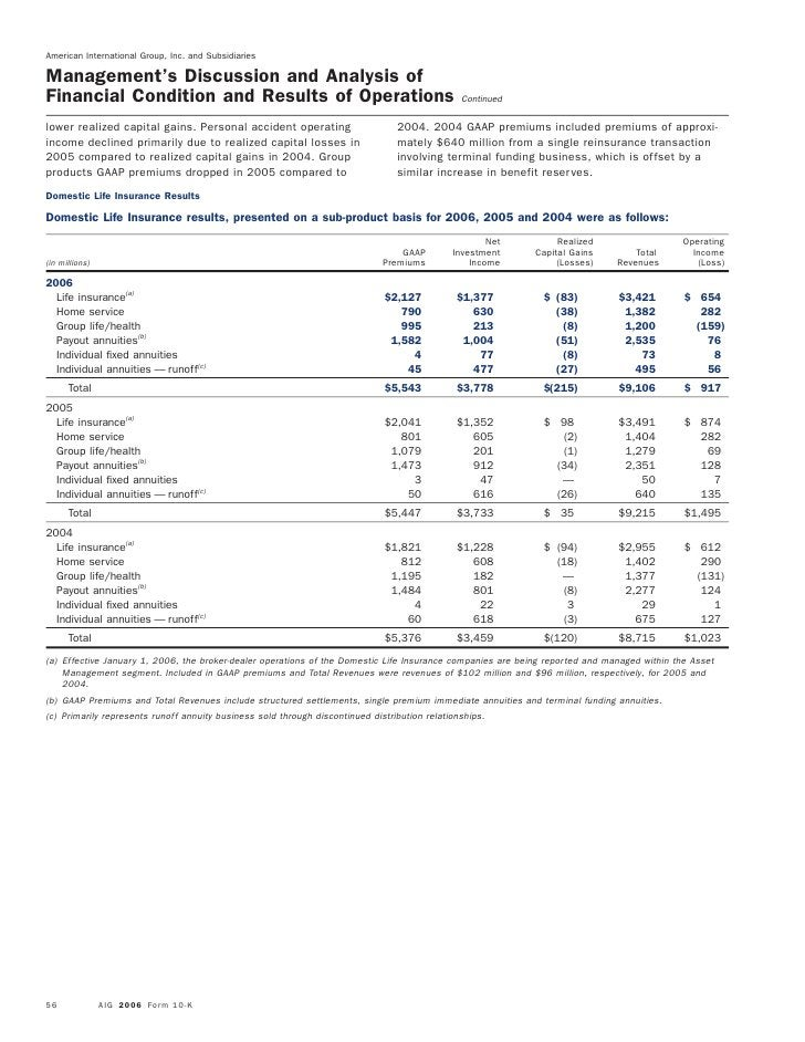 AIG Annual Reports and Proxy Statements 2006 Annual Report