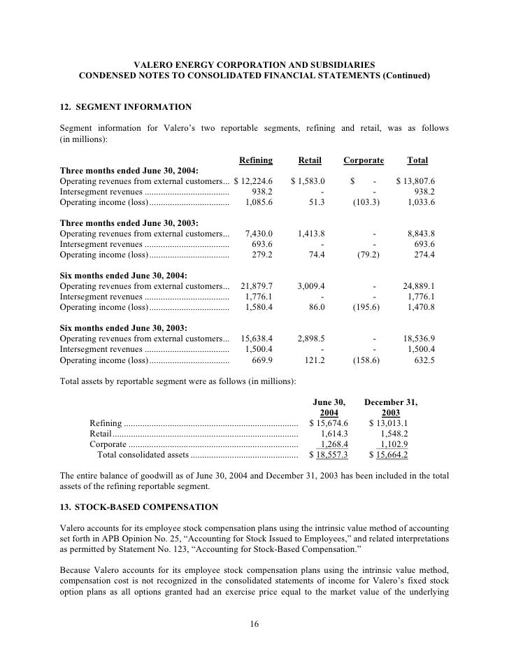 VALERO ENERGY CORPORATION AND SUBSIDIARIES       CONDENSED NOTES TO CONSOLIDATED FINANCIAL STATEMENTS (Continued)   12. SE...