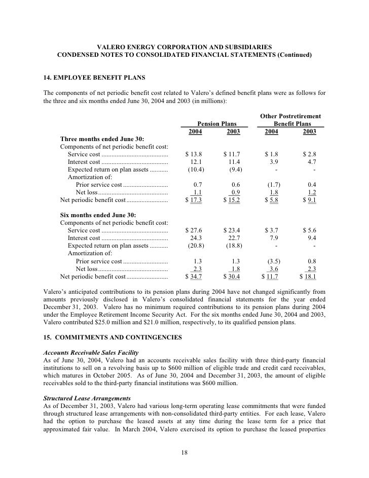VALERO ENERGY CORPORATION AND SUBSIDIARIES      CONDENSED NOTES TO CONSOLIDATED FINANCIAL STATEMENTS (Continued)   14. EMP...
