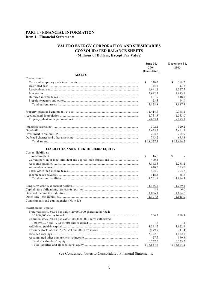 PART I - FINANCIAL INFORMATION Item 1. Financial Statements                                       VALERO ENERGY CORPORATIO...