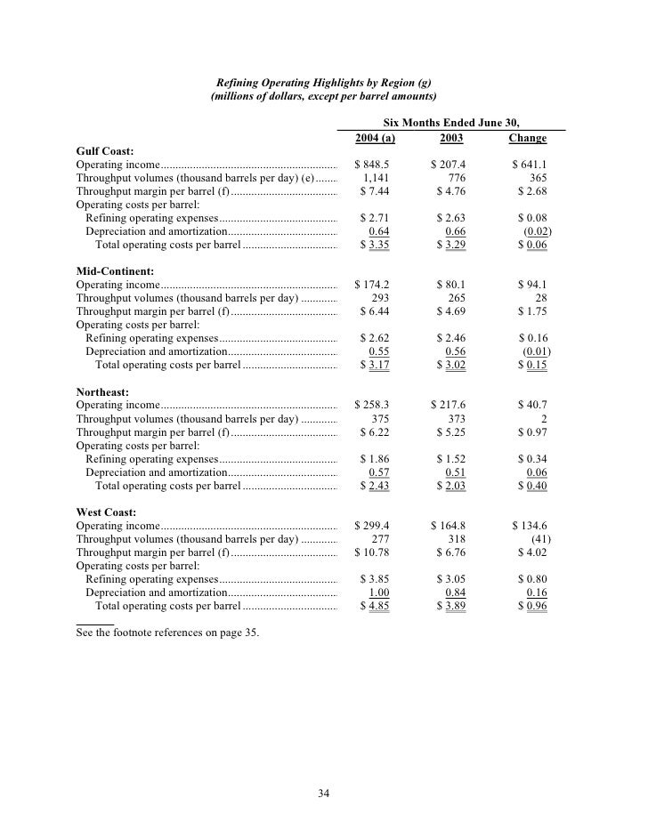 valero energy  Quarterly and Other SEC Reports  2004 2nd