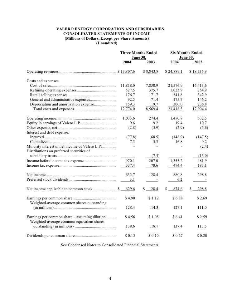 VALERO ENERGY CORPORATION AND SUBSIDIARIES                             CONSOLIDATED STATEMENTS OF INCOME                  ...