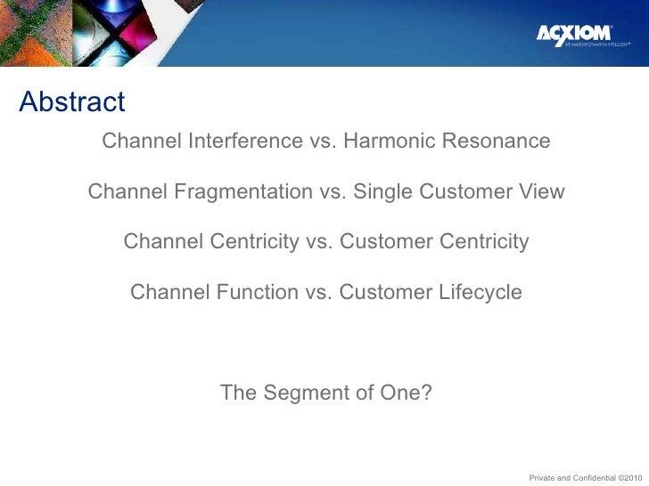 Abstract <ul><li>Channel Interference vs. Harmonic Resonance </li></ul><ul><li>Channel Fragmentation vs. Single Customer V...