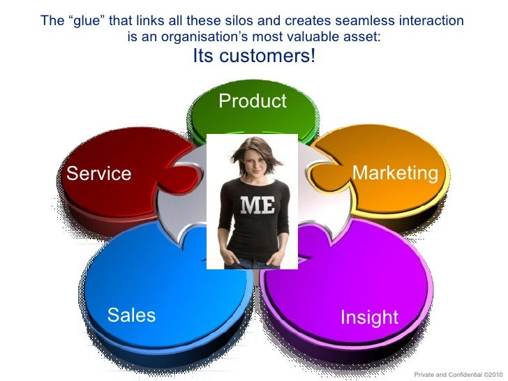 """The """"glue"""" that links all these silos and creates seamless interaction  is an organisation's most valuable asset: Its cust..."""