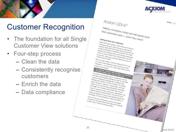 Customer Recognition <ul><li>The foundation for all Single Customer View solutions </li></ul><ul><li>Four-step process </l...