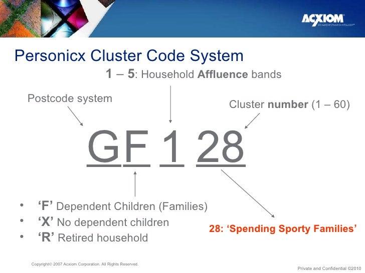 Personicx Cluster Code System <ul><li>' F'  Dependent Children (Families) </li></ul><ul><li>' X'  No dependent children  <...