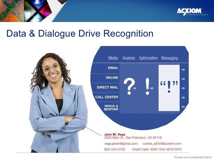 Data & Dialogue Drive Recognition
